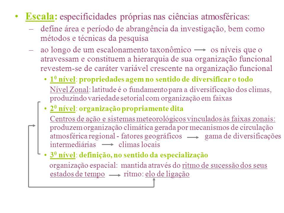Escala: especificidades próprias nas ciências atmosféricas: