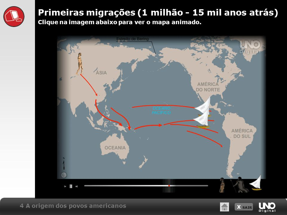 Primeiras migrações (1 milhão - 15 mil anos atrás)