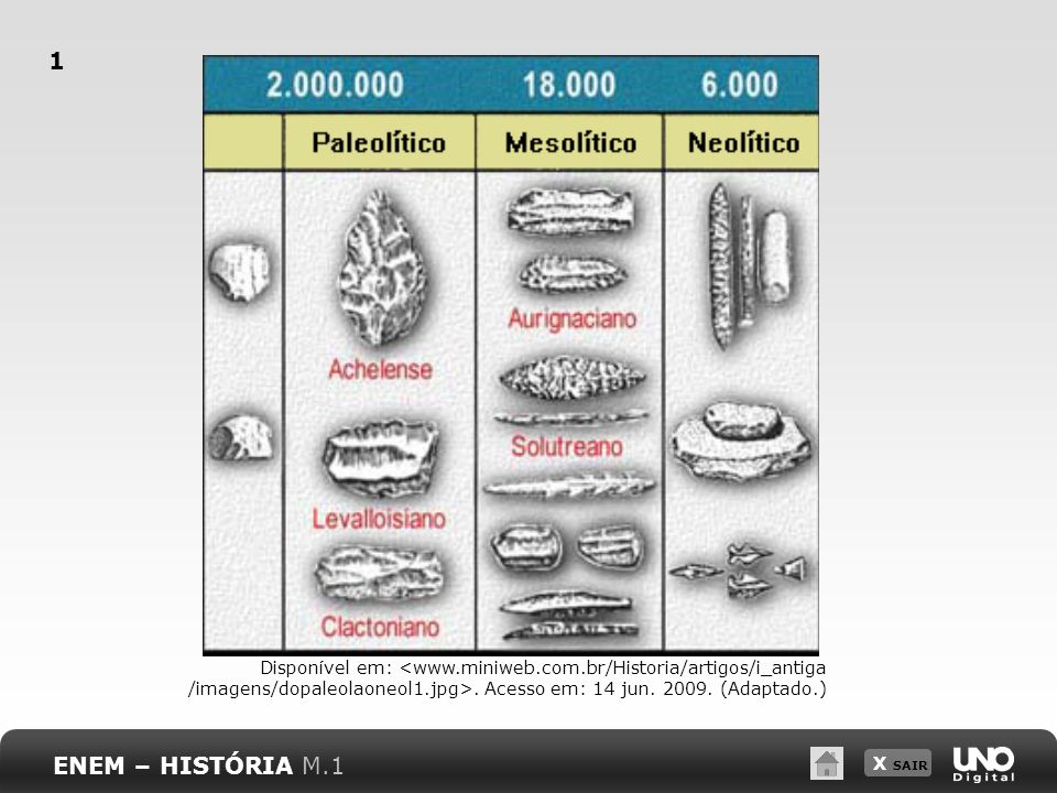 1 Disponível em: <www.miniweb.com.br/Historia/artigos/i_antiga /imagens/dopaleolaoneol1.jpg>. Acesso em: 14 jun. 2009. (Adaptado.)