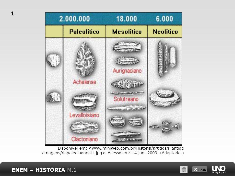 1Disponível em: <www.miniweb.com.br/Historia/artigos/i_antiga /imagens/dopaleolaoneol1.jpg>. Acesso em: 14 jun. 2009. (Adaptado.)