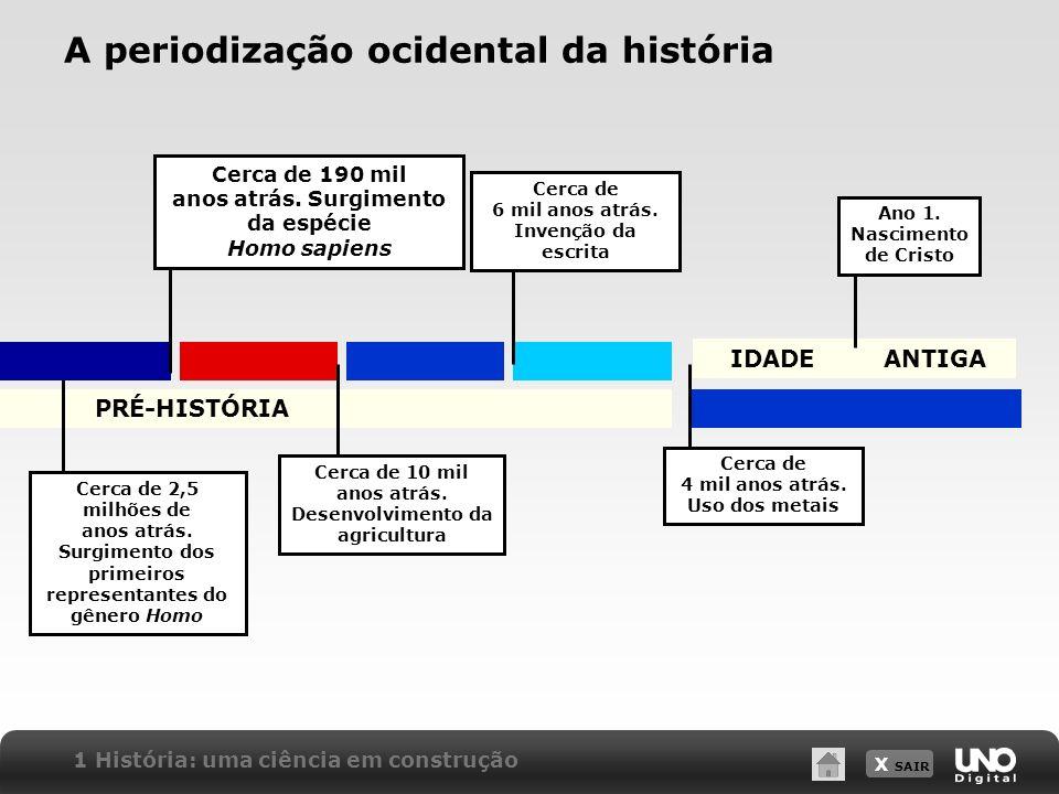 A periodização ocidental da história
