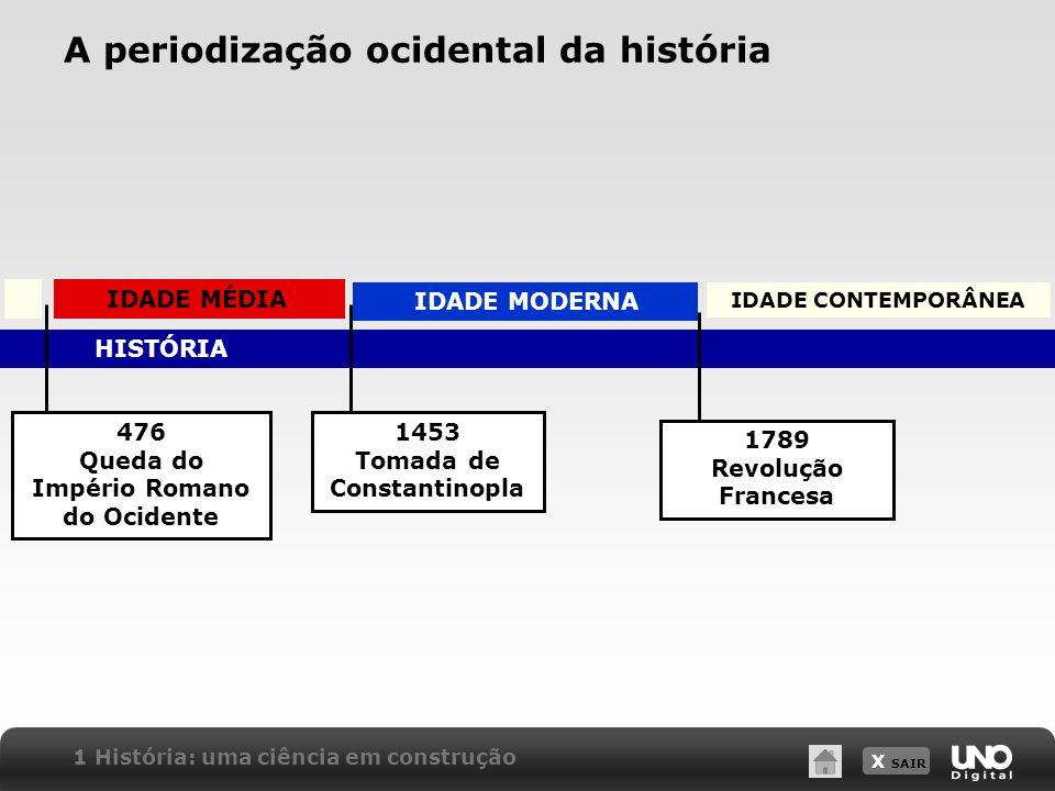 1453 Tomada de Constantinopla