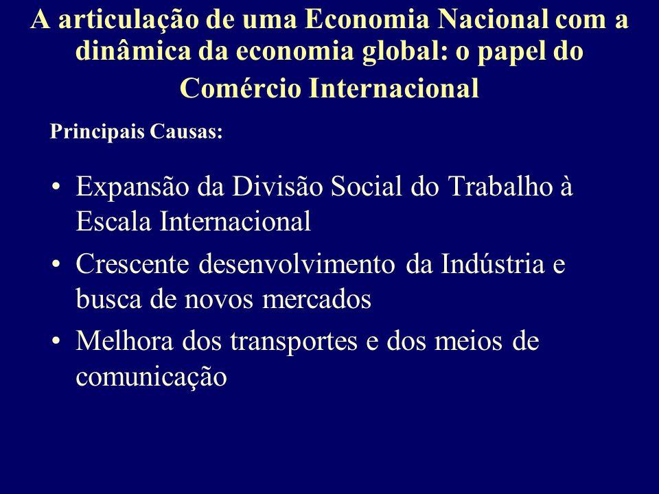 Expansão da Divisão Social do Trabalho à Escala Internacional