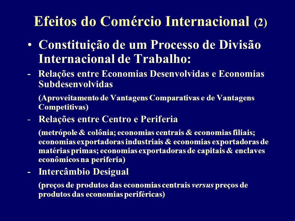 Efeitos do Comércio Internacional (2)