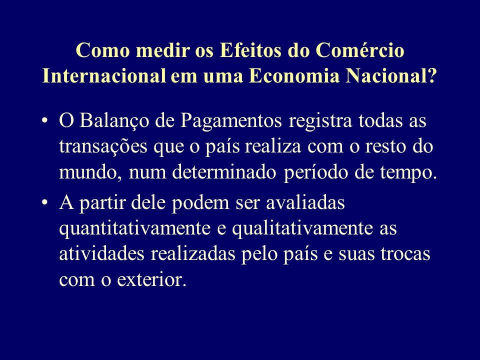 Como medir os Efeitos do Comércio Internacional em uma Economia Nacional