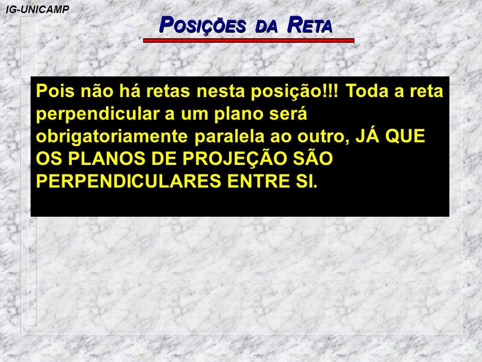 IG-UNICAMP POSIÇÕES DA RETA.