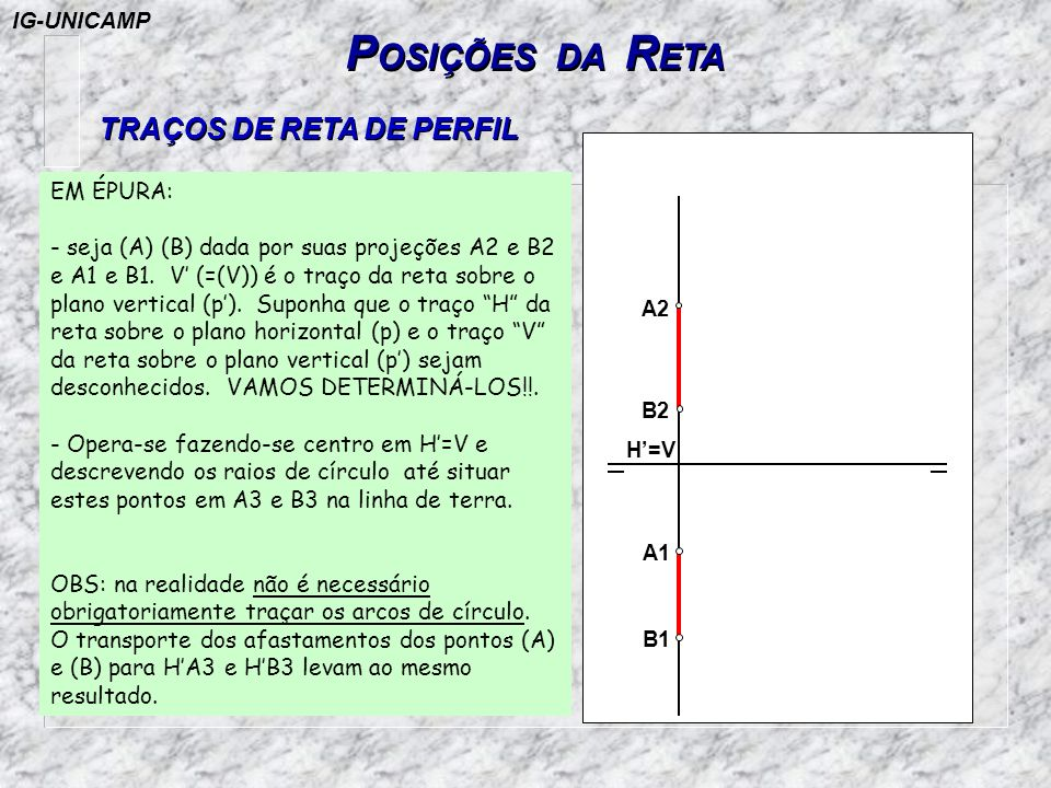POSIÇÕES DA RETA TRAÇOS DE RETA DE PERFIL IG-UNICAMP EM ÉPURA: