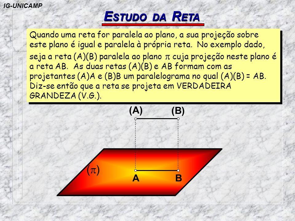 ESTUDO DA RETA (p) A (B) (A) B