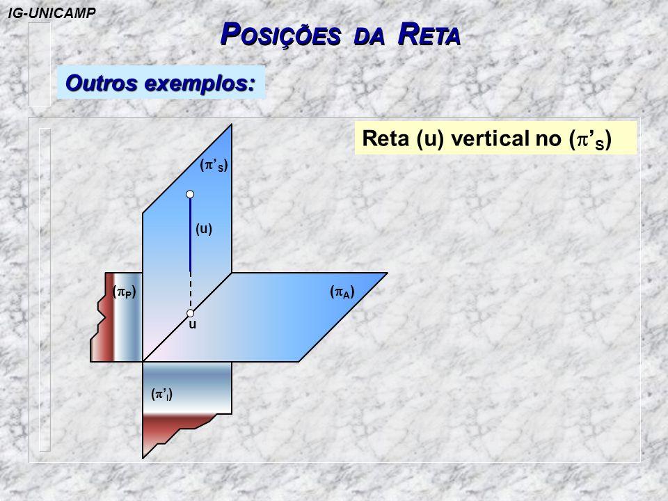 POSIÇÕES DA RETA Outros exemplos: Reta (u) vertical no (p'S)