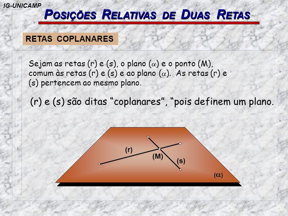 POSIÇÕES RELATIVAS DE DUAS RETAS