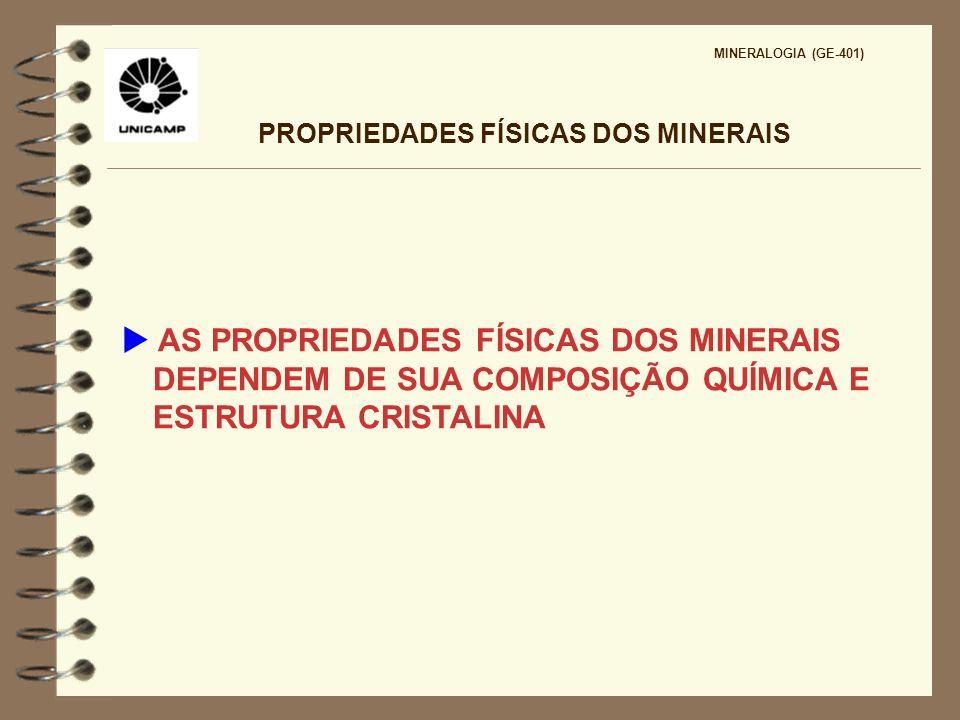 PROPRIEDADES FÍSICAS DOS MINERAIS