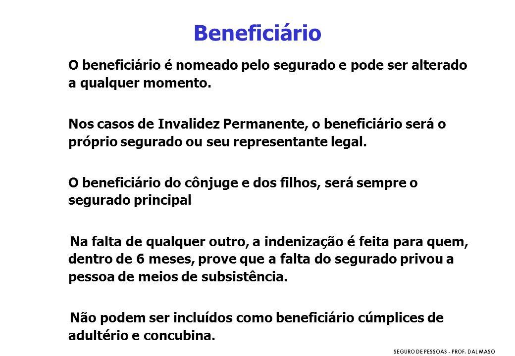Beneficiário O beneficiário é nomeado pelo segurado e pode ser alterado a qualquer momento.