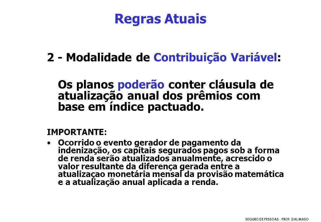 Regras Atuais 2 - Modalidade de Contribuição Variável: