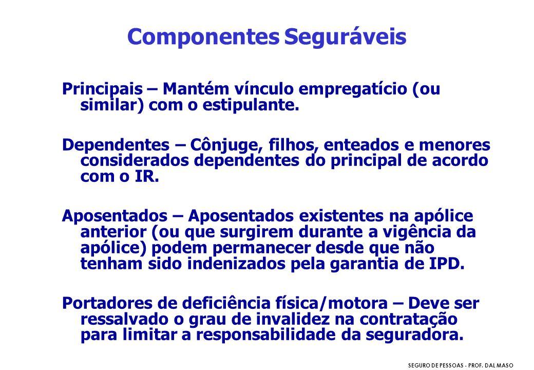 Componentes Seguráveis