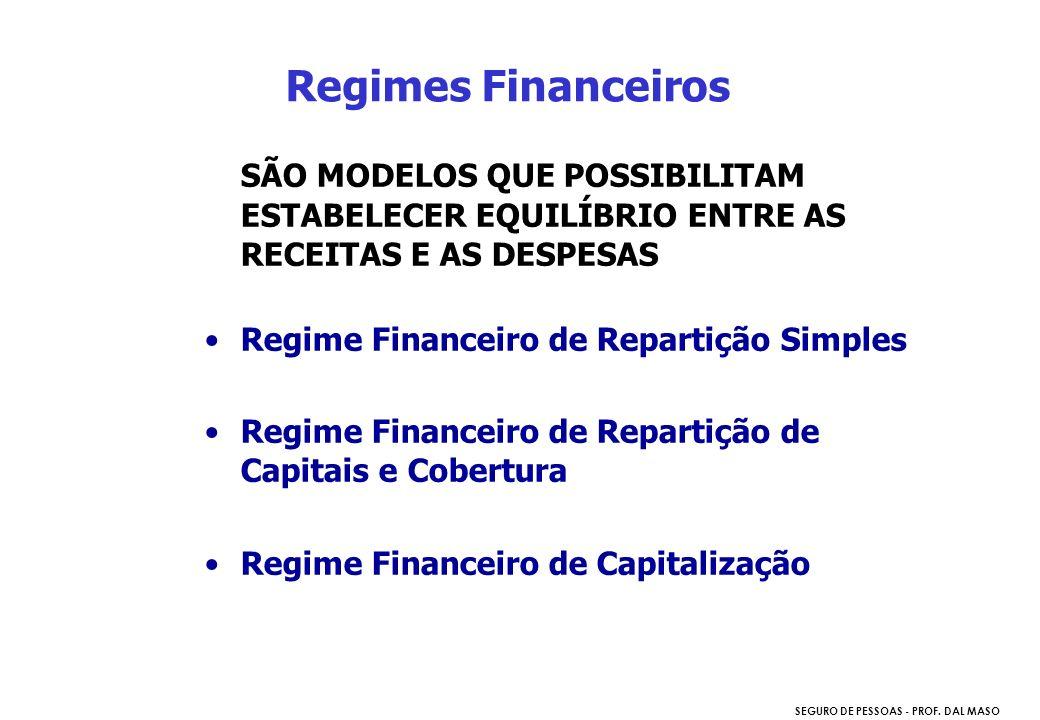 Regimes Financeiros SÃO MODELOS QUE POSSIBILITAM ESTABELECER EQUILÍBRIO ENTRE AS RECEITAS E AS DESPESAS.