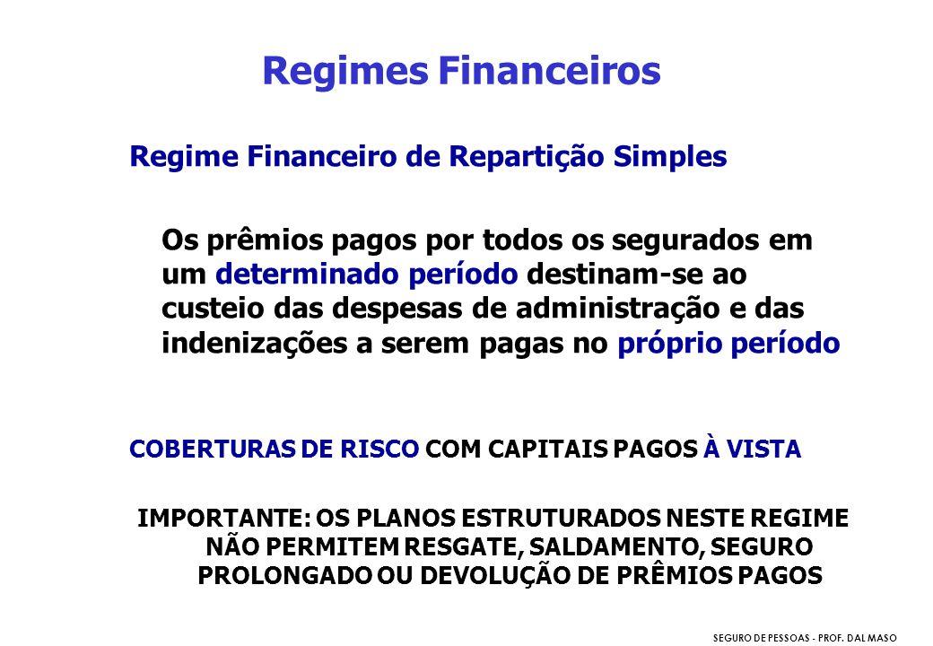 Regimes Financeiros Regime Financeiro de Repartição Simples