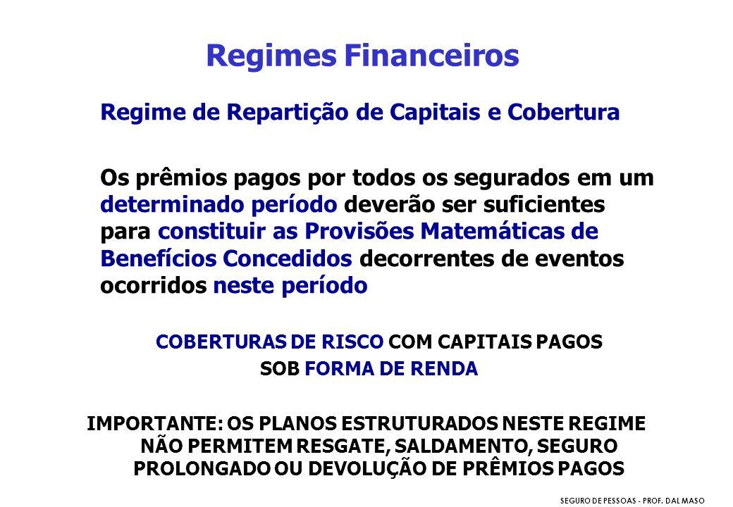 COBERTURAS DE RISCO COM CAPITAIS PAGOS