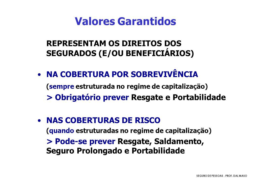 Valores Garantidos REPRESENTAM OS DIREITOS DOS SEGURADOS (E/OU BENEFICIÁRIOS) NA COBERTURA POR SOBREVIVÊNCIA.