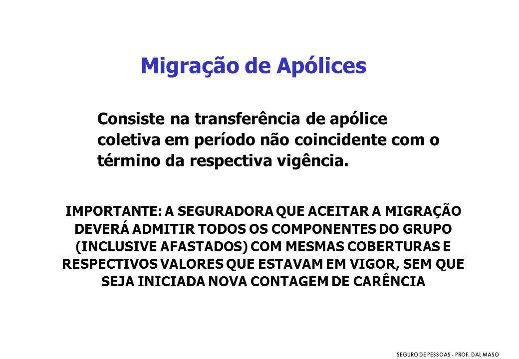 Migração de Apólices Consiste na transferência de apólice coletiva em período não coincidente com o término da respectiva vigência.