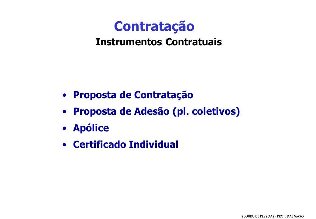 Instrumentos Contratuais
