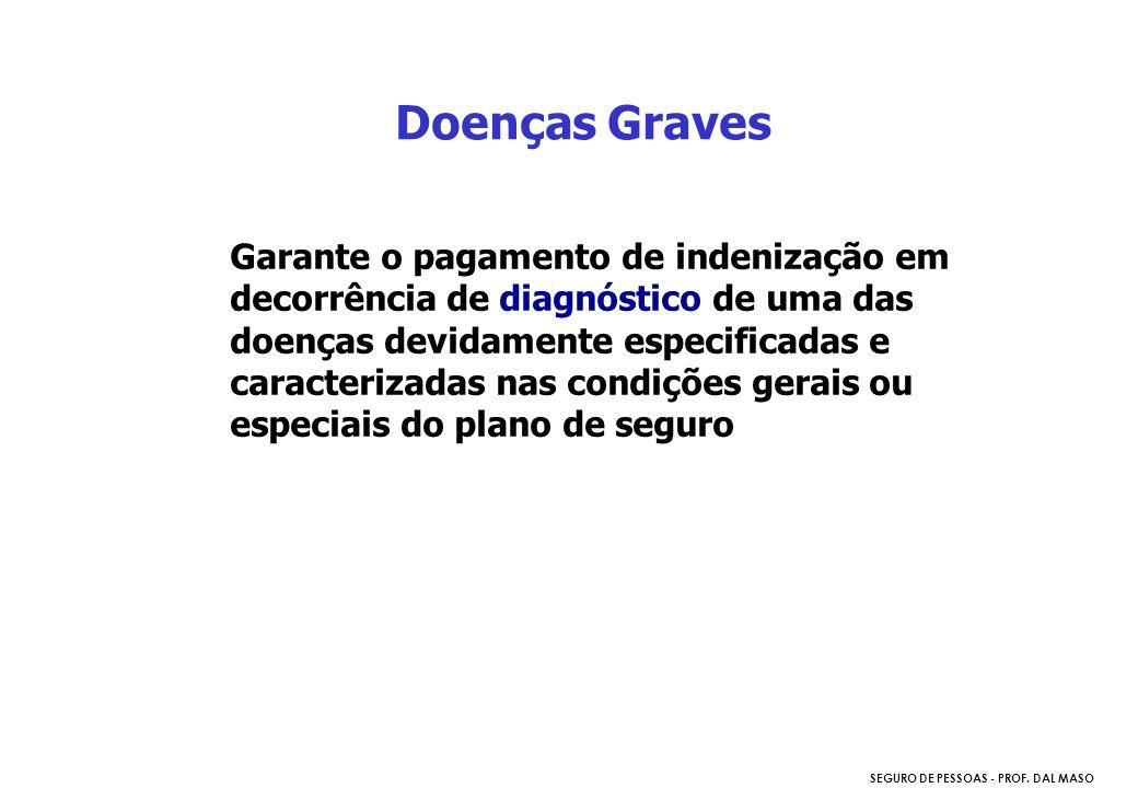 Doenças Graves