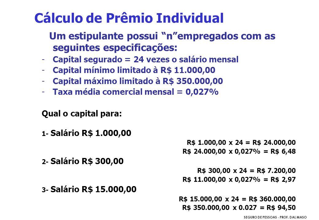 Cálculo de Prêmio Individual