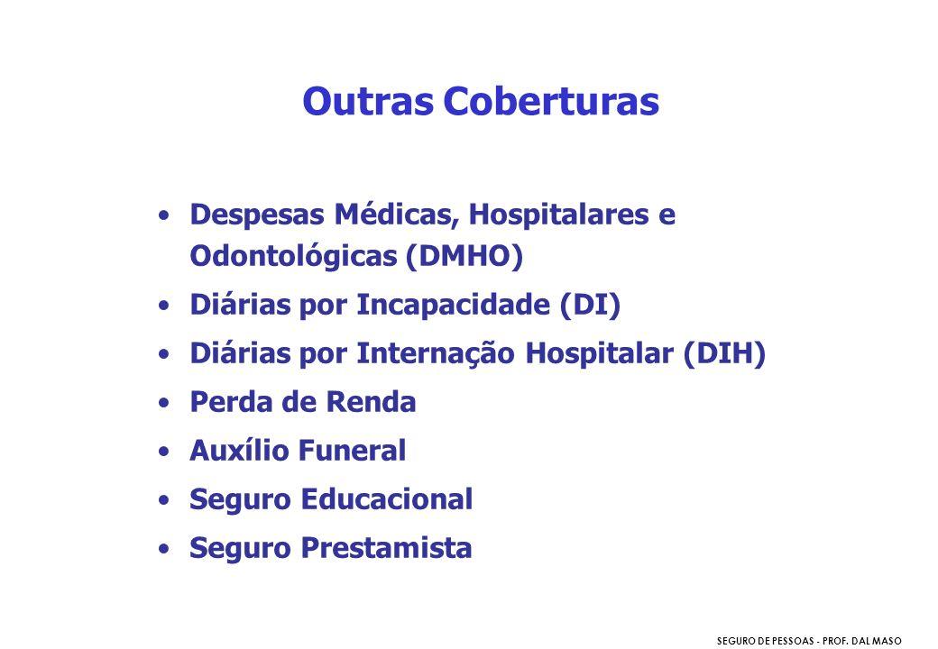 Outras Coberturas Despesas Médicas, Hospitalares e Odontológicas (DMHO) Diárias por Incapacidade (DI)