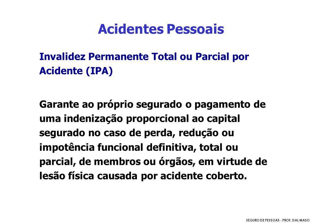Acidentes Pessoais Invalidez Permanente Total ou Parcial por Acidente (IPA)