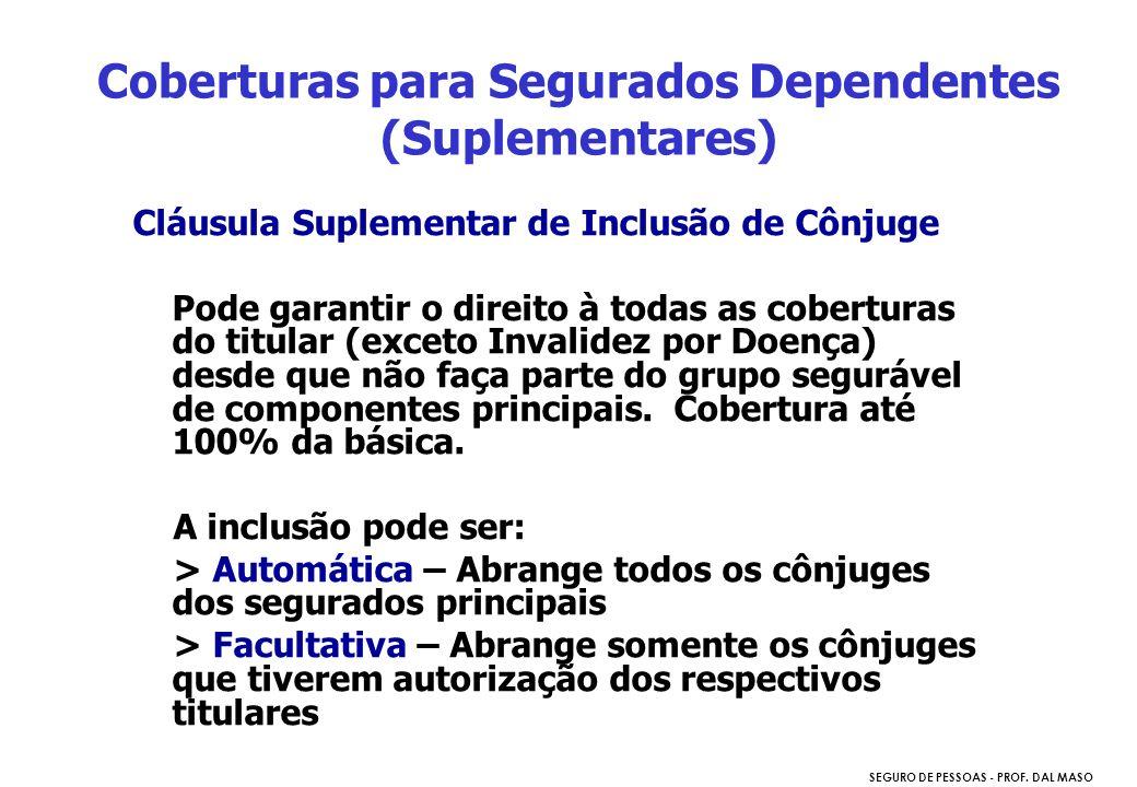 Coberturas para Segurados Dependentes (Suplementares)