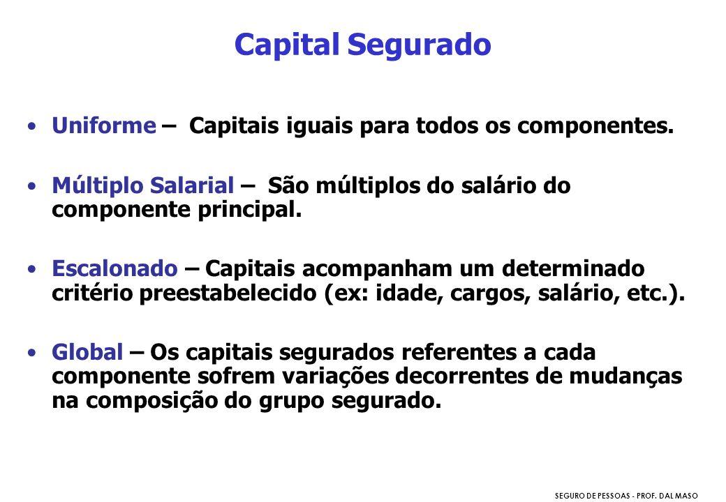Capital Segurado Uniforme – Capitais iguais para todos os componentes.