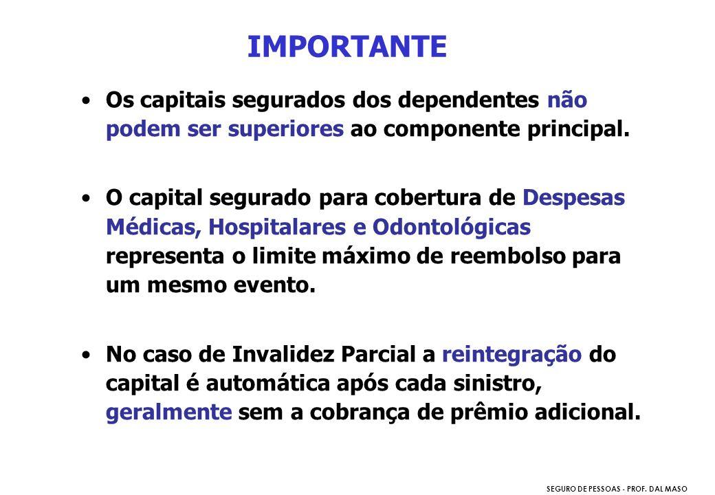 IMPORTANTE Os capitais segurados dos dependentes não podem ser superiores ao componente principal.