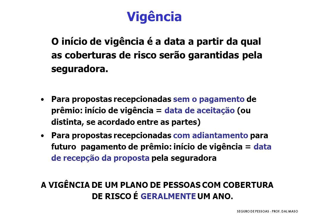 Vigência O início de vigência é a data a partir da qual as coberturas de risco serão garantidas pela seguradora.