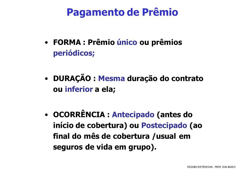Pagamento de Prêmio FORMA : Prêmio único ou prêmios periódicos;