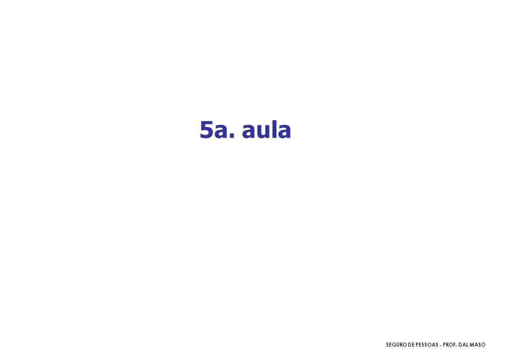 5a. aula