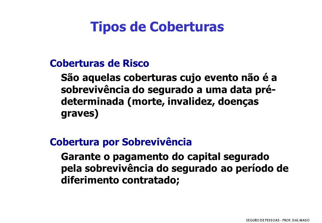Tipos de Coberturas Coberturas de Risco