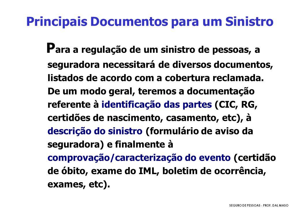 Principais Documentos para um Sinistro