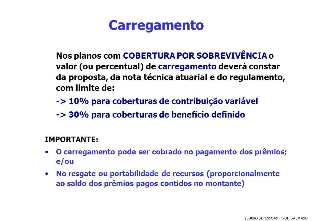 Carregamento -> 10% para coberturas de contribuição variável