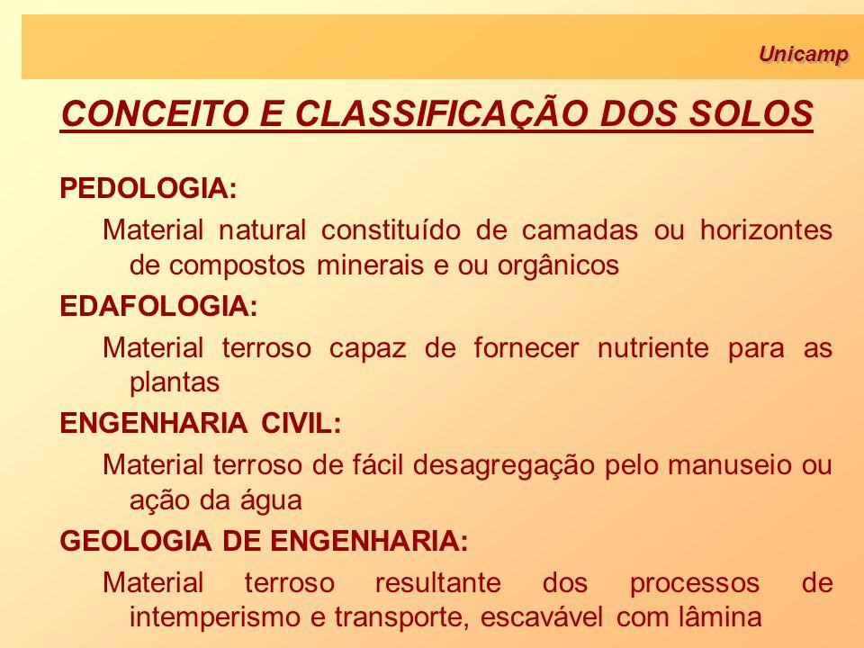 CONCEITO E CLASSIFICAÇÃO DOS SOLOS