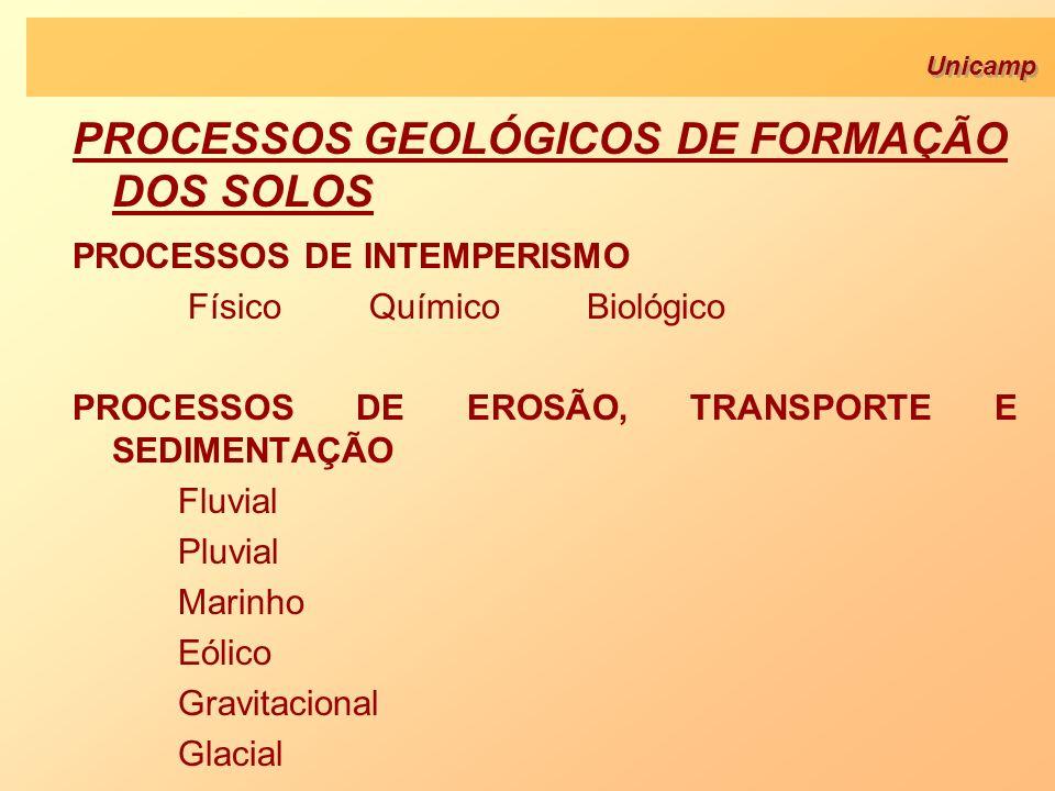 PROCESSOS GEOLÓGICOS DE FORMAÇÃO DOS SOLOS