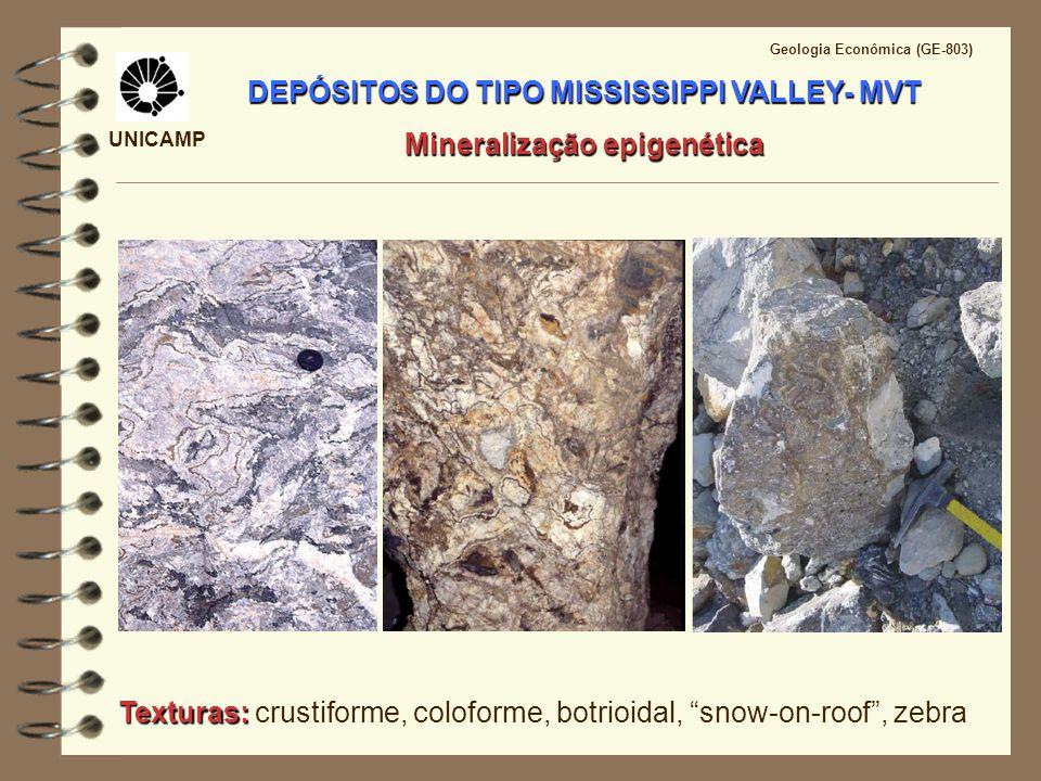 DEPÓSITOS DO TIPO MISSISSIPPI VALLEY- MVT Mineralização epigenética
