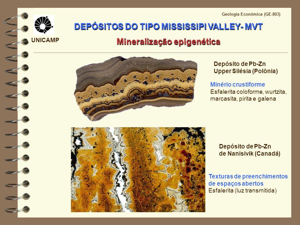 DEPÓSITOS DO TIPO MISSISSIPI VALLEY- MVT Mineralização epigenética