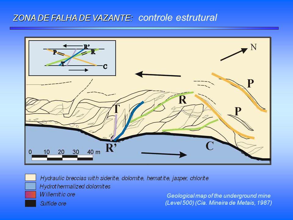 ZONA DE FALHA DE VAZANTE: controle estrutural