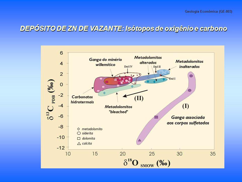 DEPÓSITO DE ZN DE VAZANTE: Isótopos de oxigênio e carbono