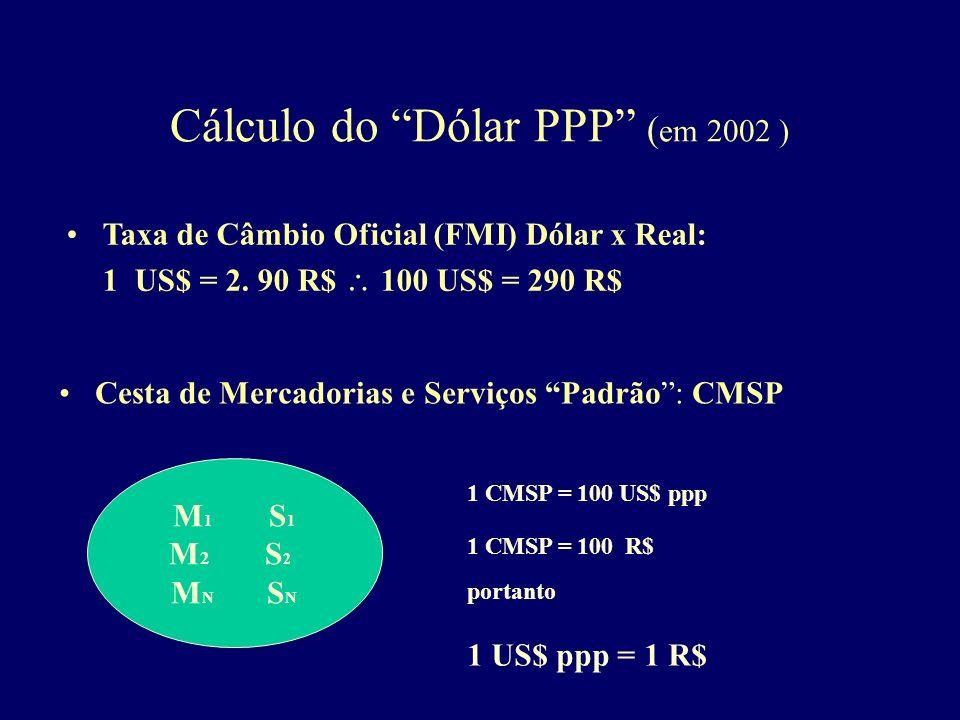 Cálculo do Dólar PPP (em 2002 )