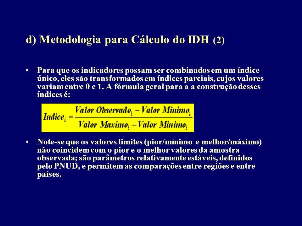 d) Metodologia para Cálculo do IDH (2)