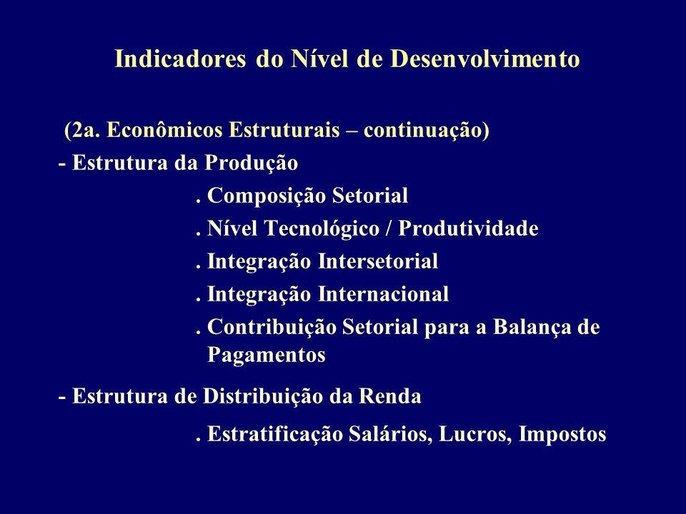 Indicadores do Nível de Desenvolvimento