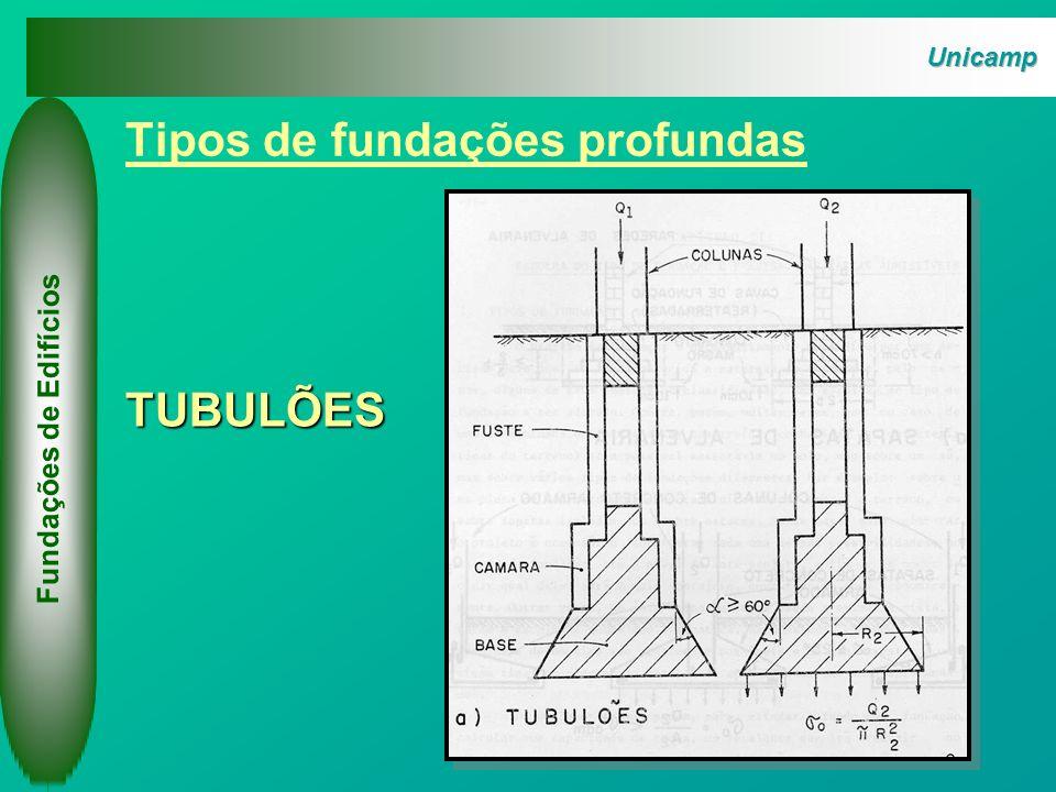 Tipos de fundações profundas