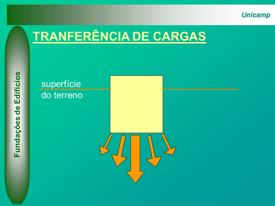 TRANFERÊNCIA DE CARGAS