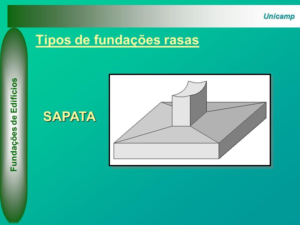 Tipos de fundações rasas