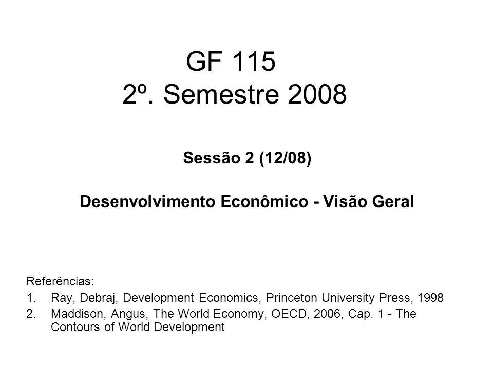 Desenvolvimento Econômico - Visão Geral